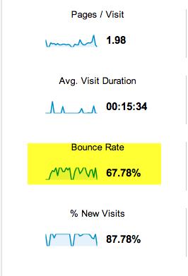 Bounce 67.68 percent